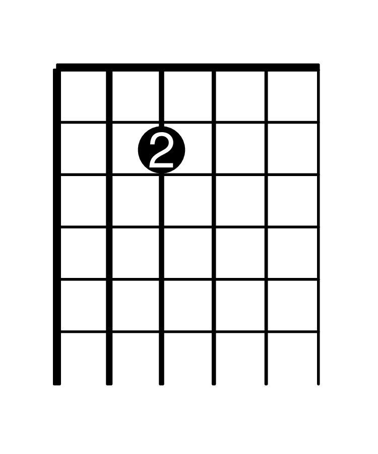 Fretboard Diagram of the note E3 on the guitar.
