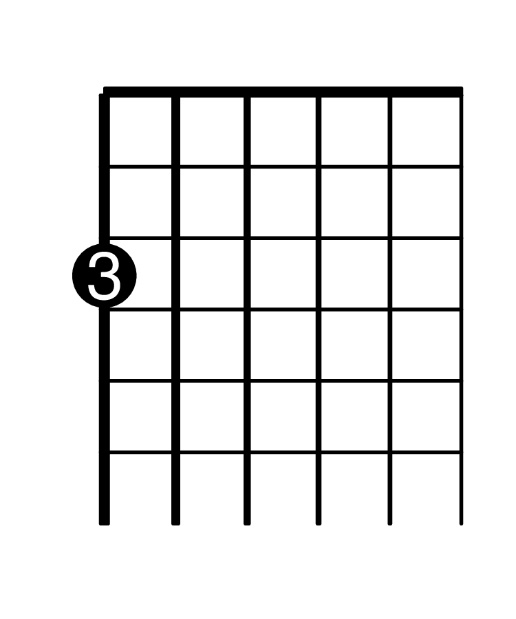 A fretboard diagram of the note G2 on the guitar.
