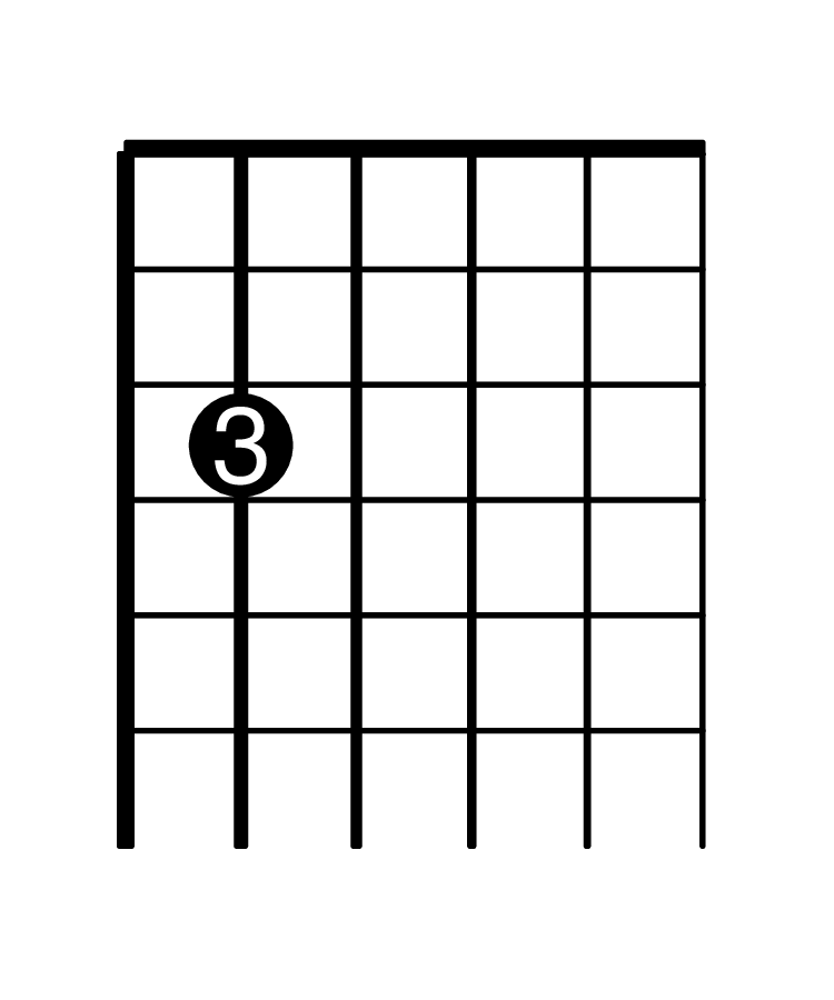 A fretboard diagram of the note C3 on guitar.