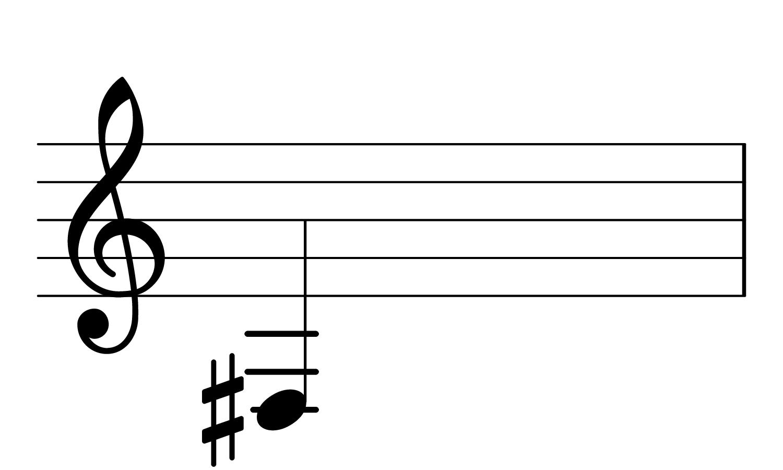 F#2 on the treble clef