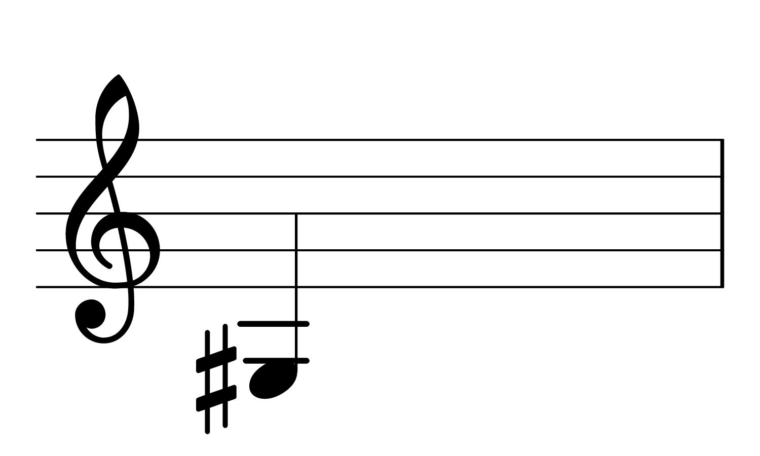The Note G#2 on the treble clef