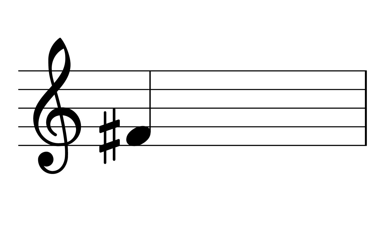F#3 on guitar fretboard diagram